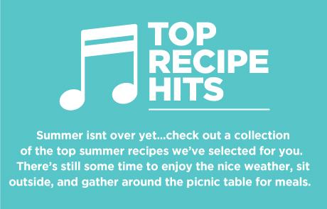 Top 10 Recipe Hits